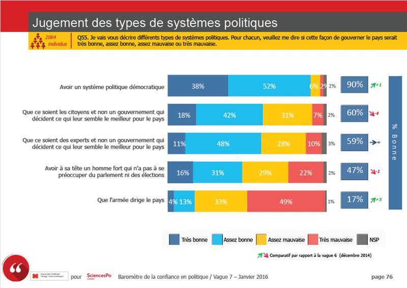 Politique 5
