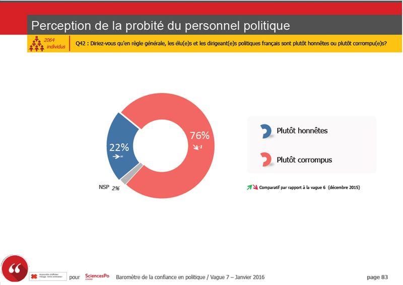 Politique 6